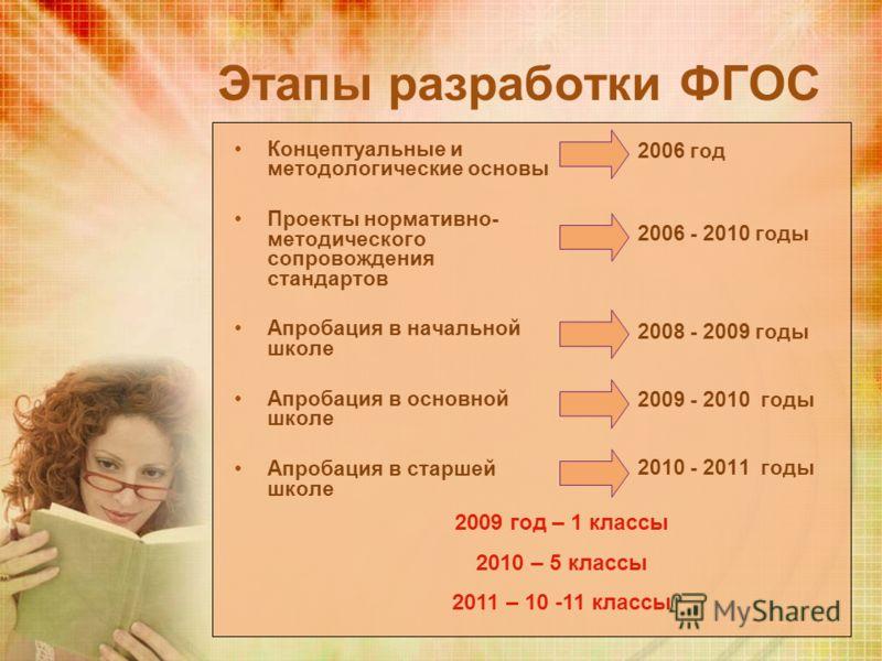 Этапы разработки ФГОС Концептуальные и методологические основы Проекты нормативно- методического сопровождения стандартов Апробация в начальной школе Апробация в основной школе Апробация в старшей школе 2006 год 2006 - 2010 годы 2008 - 2009 годы 2009