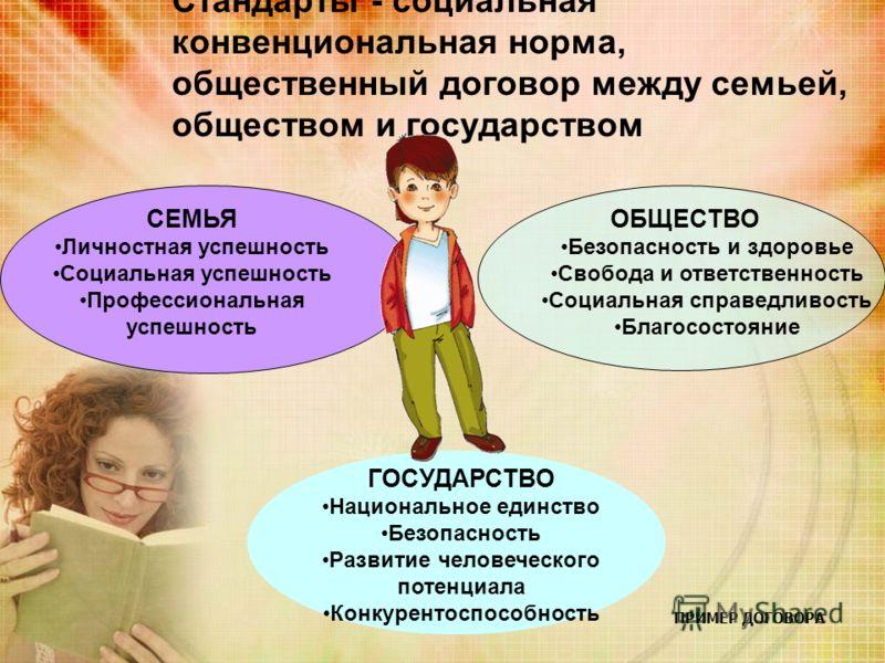 Стандарты - социальная конвенциональная норма, общественный договор между семьей, обществом и государством ПРИМЕР ДОГОВОРА СЕМЬЯ Личностная успешность Социальная успешность Профессиональная успешность ОБЩЕСТВО Безопасность и здоровье Свобода и ответс