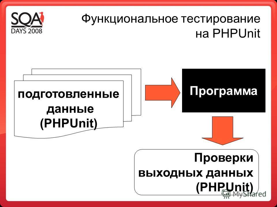 Функциональное тестирование на PHPUnit подготовленные данные (PHPUnit) Программа Проверки выходных данных (PHPUnit)