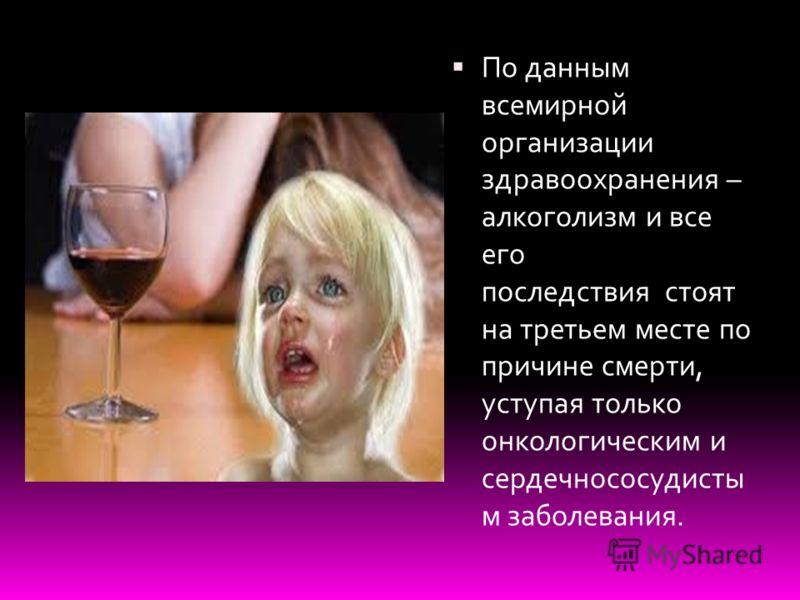 По данным всемирной организации здравоохранения – алкоголизм и все его последствия стоят на третьем месте по причине смерти, уступая только онкологическим и сердечнососудисты м заболевания.