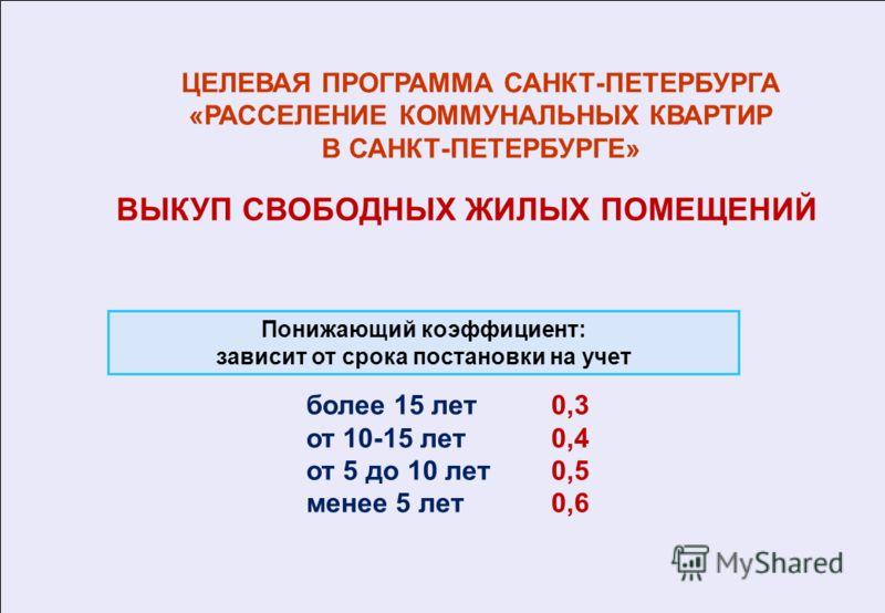 ВЫКУП СВОБОДНЫХ ЖИЛЫХ ПОМЕЩЕНИЙ более 15 лет 0,3 от 10-15 лет 0,4 от 5 до 10 лет 0,5 менее 5 лет 0,6 Понижающий коэффициент: зависит от срока постановки на учет ЦЕЛЕВАЯ ПРОГРАММА САНКТ-ПЕТЕРБУРГА «РАССЕЛЕНИЕ КОММУНАЛЬНЫХ КВАРТИР В САНКТ-ПЕТЕРБУРГЕ»