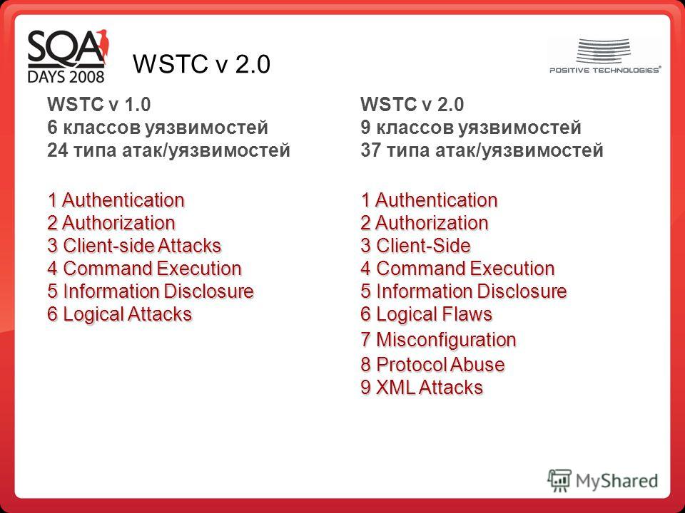 WSTC v 2.0 WSTC v 1.0 6 классов уязвимостей 24 типа атак/уязвимостей 1 Authentication 2 Authorization 3 Client-side Attacks 4 Command Execution 5 Information Disclosure 6 Logical Attacks WSTC v 2.0 9 классов уязвимостей 37 типа атак/уязвимостей 1 Aut