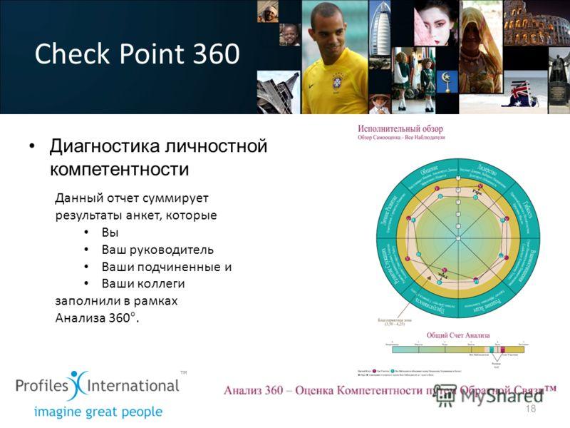 Check Point 360 18 Диагностика личностной компетентности Данный отчет суммирует результаты анкет, которые Вы Ваш руководитель Ваши подчиненные и Ваши коллеги заполнили в рамках Анализа 360°.