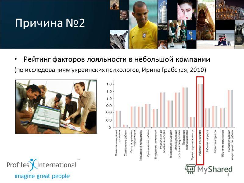 Рейтинг факторов лояльности в небольшой компании (по исследованиям украинских психологов, Ирина Грабская, 2010) Причина 2 4