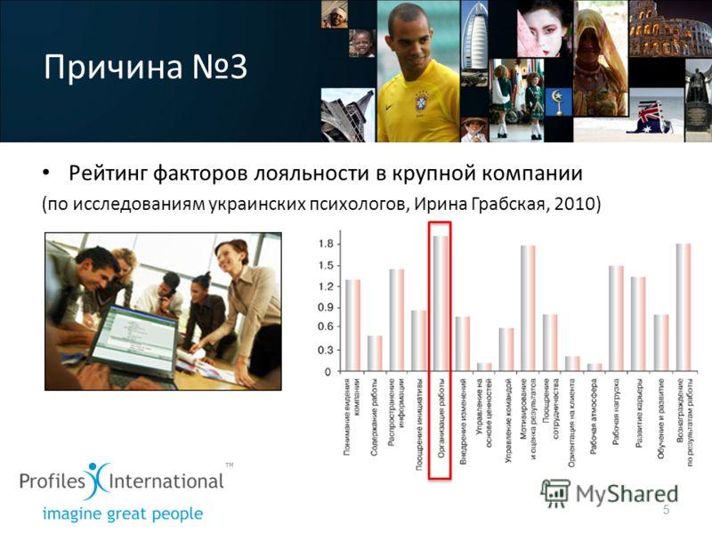 Причина 3 5 Рейтинг факторов лояльности в крупной компании (по исследованиям украинских психологов, Ирина Грабская, 2010)