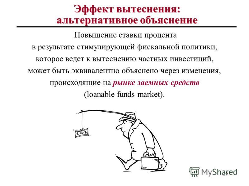 Инвестиционныйспрос Денежный рынок Эффект вытеснения на графике Y AE AE=Y 45 0 Y1Y1 AE P (G 2,I 1 ) Y2Y2 G AE P (G 2,I 2 ) AE P (G 1,I 1 ) Y3Y3 I M S i MD(Y1)MD(Y1) MD(Y2)MD(Y2) i MM i2i2 i1i1 i1i1 i2i2 I1I1 I2I2 I I(i)I(i) Кейнсианский крест C B A A