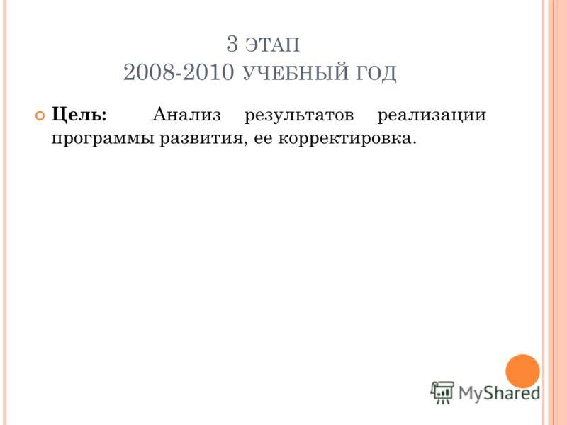 3 ЭТАП 2008-2010 УЧЕБНЫЙ ГОД Цель: Анализ результатов реализации программы развития, ее корректировка.
