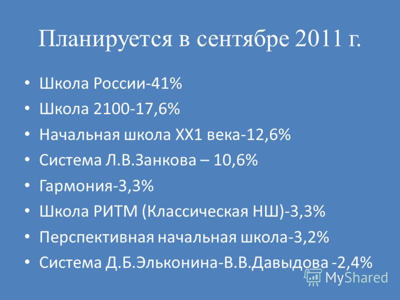 Планируется в сентябре 2011 г. Школа России-41% Школа 2100-17,6% Начальная школа ХХ1 века-12,6% Система Л.В.Занкова – 10,6% Гармония-3,3% Школа РИТМ (Классическая НШ)-3,3% Перспективная начальная школа-3,2% Система Д.Б.Эльконина-В.В.Давыдова -2,4%