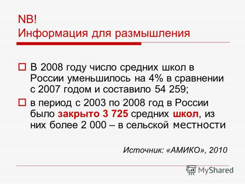 NB! Информация для размышления В 2008 году число средних школ в России уменьшилось на 4% в сравнении с 2007 годом и составило 54 259; в период с 2003 по 2008 год в России было закрыто 3 725 средних школ, из них более 2 000 – в сельской местности Исто