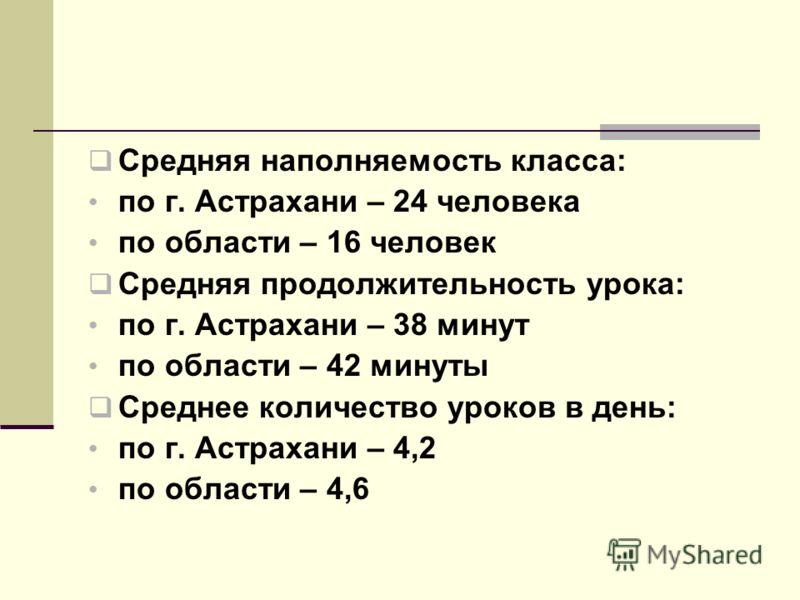 Средняя наполняемость класса: по г. Астрахани – 24 человека по области – 16 человек Средняя продолжительность урока: по г. Астрахани – 38 минут по области – 42 минуты Среднее количество уроков в день: по г. Астрахани – 4,2 по области – 4,6