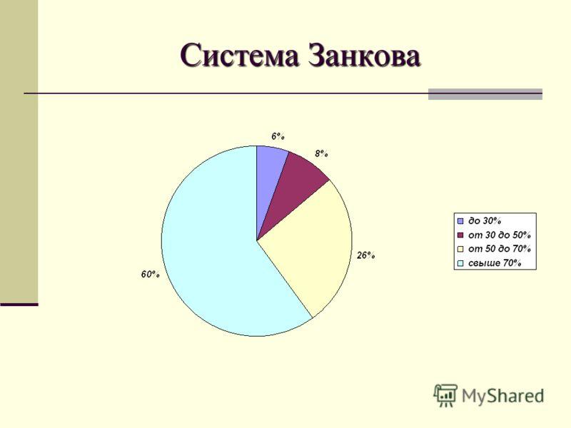 Система Занкова