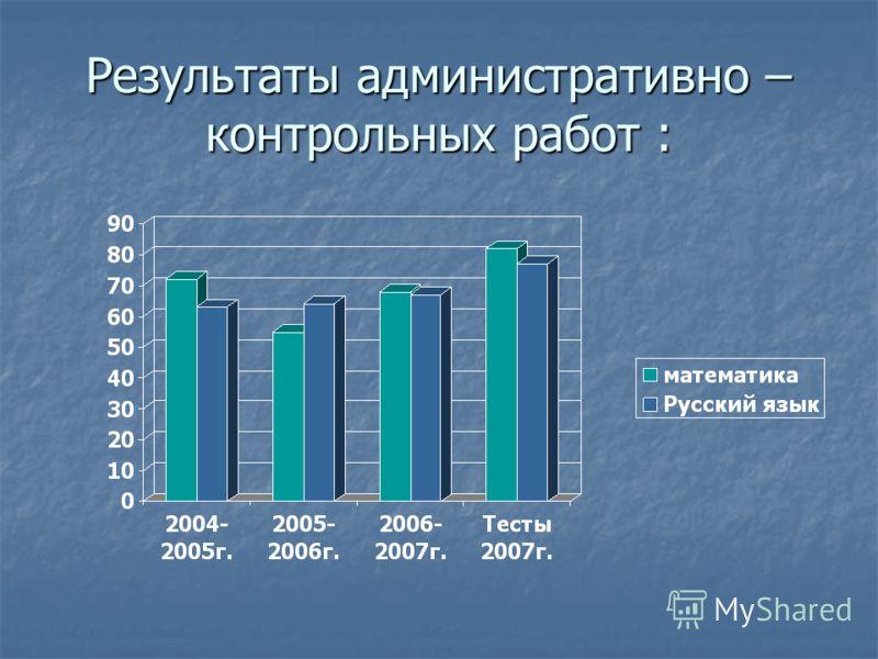 Результаты административно – контрольных работ :