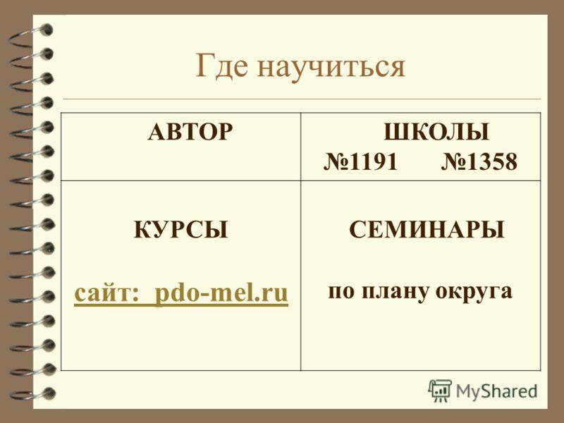 Где научиться АВТОР ШКОЛЫ 1191 1358 КУРСЫ сайт: pdo-mel.ru СЕМИНАРЫ по плану округа