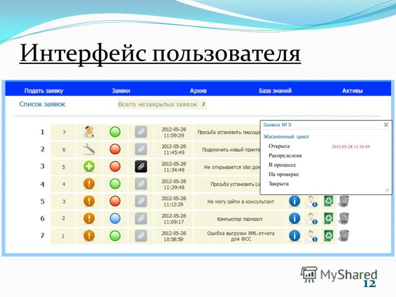 Интерфейс пользователя 12