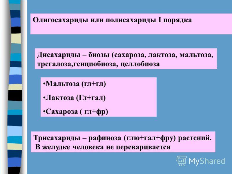 Олигосахариды или полисахариды I порядка Дисахариды – биозы (сахароза, лактоза, мальтоза, трегалоза,генциобиоза, целлобиоза Мальтоза (гл+гл) Лактоза (Гл+гал) Сахароза ( гл+фр) Трисахариды – рафиноза (глю+гал+фру) растений. В желудке человека не перев