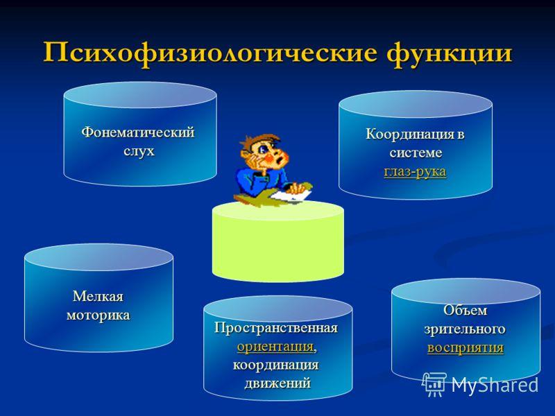Психофизиологические функции Пространственная ориентацияориентация, ориентациякоординациядвижений Фонематическийслух Мелкаямоторика Объем зрительного восприятия Координация в системе системе глаз-рука