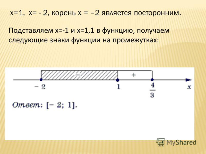 Подставляем х=-1 и х=1,1 в функцию, получаем следующие знаки функции на промежутках: x=1, x= - 2, корень x = –2 является посторонним.
