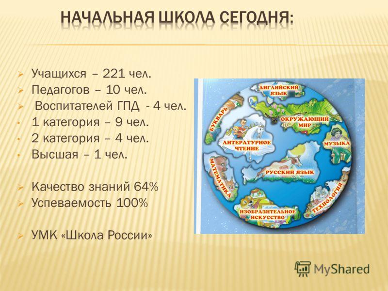 Учащихся – 221 чел. Педагогов – 10 чел. Воспитателей ГПД - 4 чел. 1 категория – 9 чел. 2 категория – 4 чел. Высшая – 1 чел. Качество знаний 64% Успеваемость 100% УМК «Школа России»