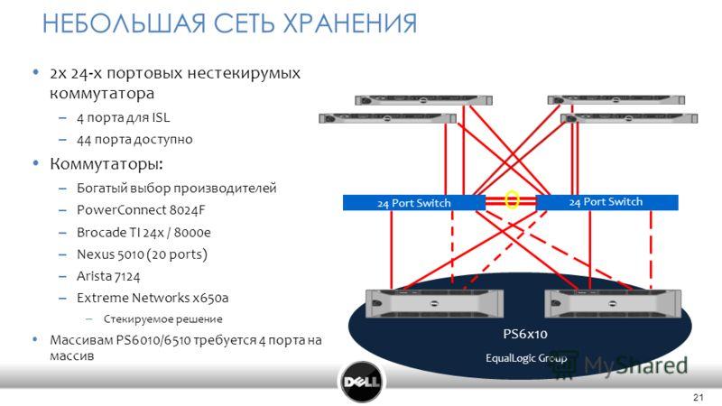 21 EqualLogic Group НЕБОЛЬШАЯ СЕТЬ ХРАНЕНИЯ 2x 24-х портовых нестекирумых коммутатора – 4 порта для ISL – 44 порта доступно Коммутаторы: – Богатый выбор производителей – PowerConnect 8024F – Brocade TI 24x / 8000e – Nexus 5010 (20 ports) – Arista 712