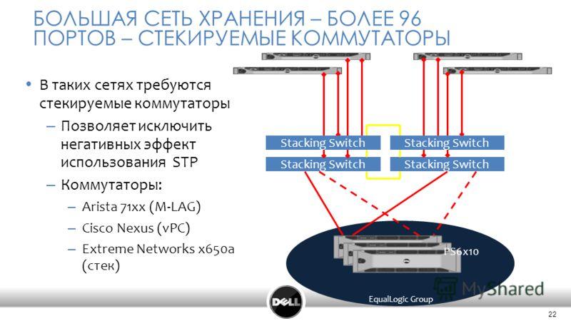 22 EqualLogic Group БОЛЬШАЯ СЕТЬ ХРАНЕНИЯ – БОЛЕЕ 96 ПОРТОВ – СТЕКИРУЕМЫЕ КОММУТАТОРЫ В таких сетях требуются стекируемые коммутаторы – Позволяет исключить негативных эффект использования STP – Коммутаторы: – Arista 71xx (M-LAG) – Cisco Nexus (vPC) –