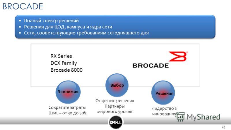 48 BROCADE Полный спектр решений Решения для ЦОД, кампуса и ядра сети Сети, сооветствующие требованиям сегодняшнего дня Полный спектр решений Решения для ЦОД, кампуса и ядра сети Сети, сооветствующие требованиям сегодняшнего дня RX Series DCX Family