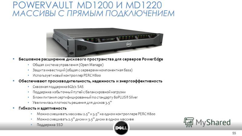 55 Confidential 55 POWERVAULT MD1200 И MD1220 МАССИВЫ С ПРЯМЫМ ПОДКЛЮЧЕНИЕМ Бесшовное расширение дискового пространства для серверов PowerEdge Общая система управления (Open Manage) Защита инвестиций (общая с серверами компонентная база) Использует н
