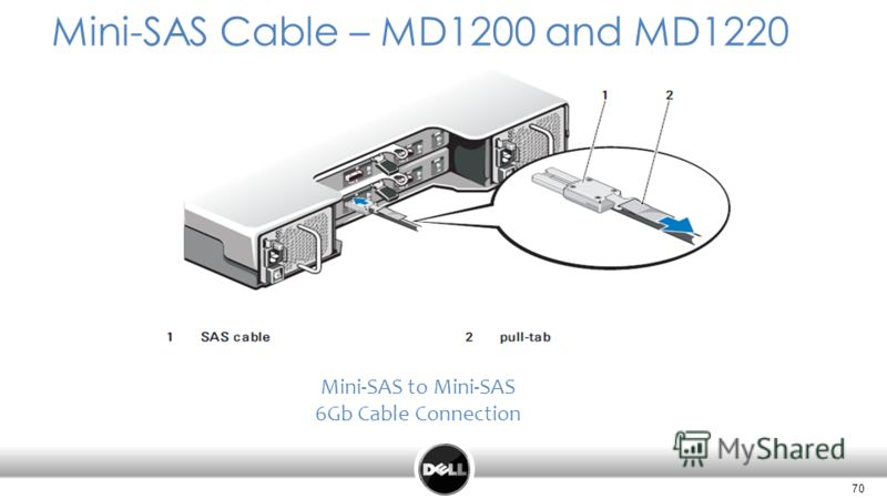 70 Mini-SAS Cable – MD1200 and MD1220 Mini-SAS to Mini-SAS 6Gb Cable Connection