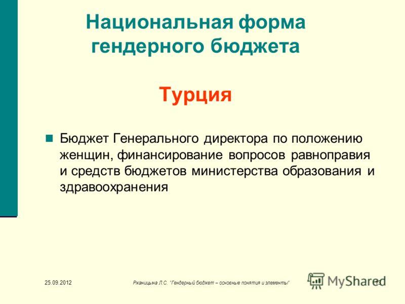 25.09.2012 Ржаницына Л.С.