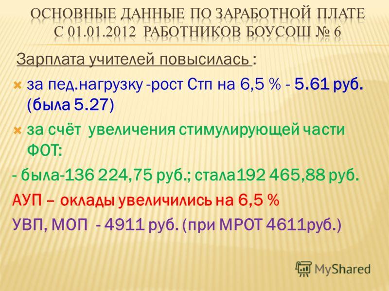 Зарплата учителей повысилась : за пед.нагрузку -рост Стп на 6,5 % - 5.61 руб. (была 5.27) за счёт увеличения стимулирующей части ФОТ: - была-136 224,75 руб.; стала192 465,88 руб. АУП – оклады увеличились на 6,5 % УВП, МОП - 4911 руб. (при МРОТ 4611ру