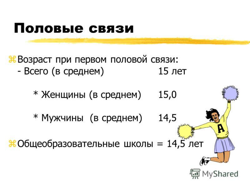 Половые связи zВозраст при первом половой связи: - Всего (в среднем) 15 лет * Женщины (в среднем)15,0 * Мужчины (в среднем)14,5 zОбщеобразовательные школы = 14,5 лет