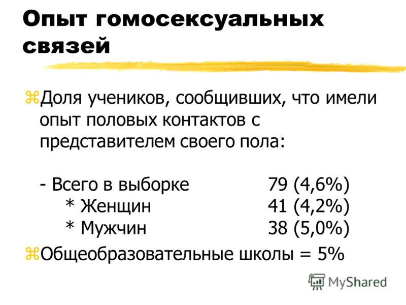 Опыт гомосексуальных связей zДоля учеников, сообщивших, что имели опыт половых контактов с представителем своего пола: - Всего в выборке79 (4,6%) * Женщин41 (4,2%) * Мужчин38 (5,0%) zОбщеобразовательные школы = 5%