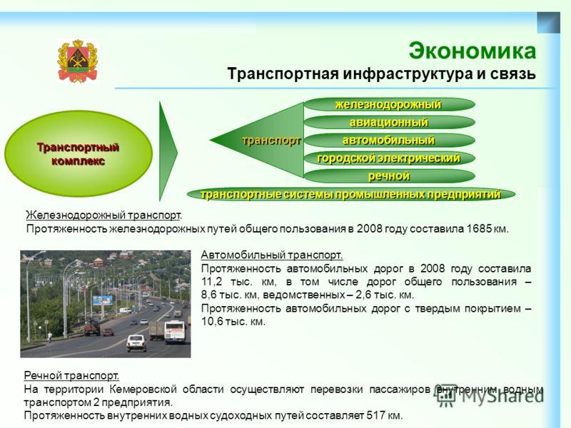 Экономика Транспортная инфраструктура и связь Железнодорожный транспорт. Протяженность железнодорожных путей общего пользования в 2008 году составила 1685 км. Автомобильный транспорт. Протяженность автомобильных дорог в 2008 году составила 11,2 тыс.