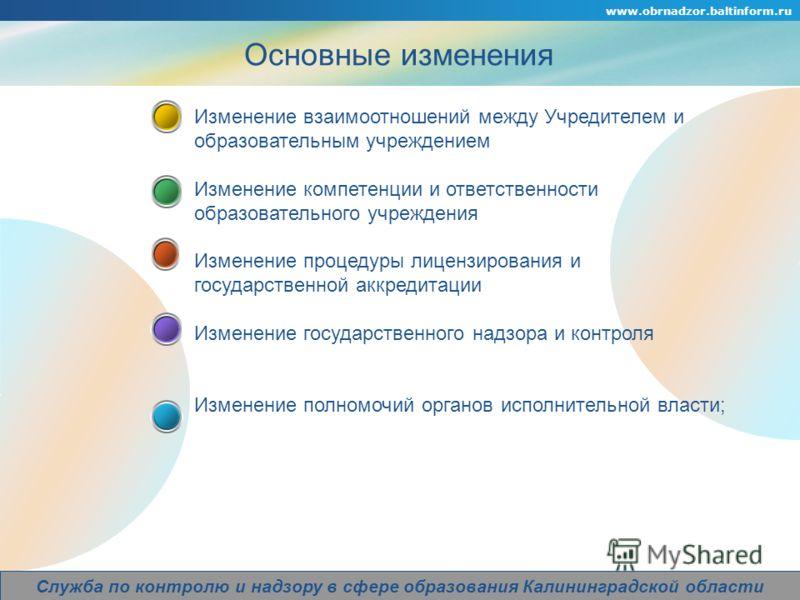 www.obrnadzor.baltinform.ru Служба по контролю и надзору в сфере образования Калининградской области Основные изменения Изменение взаимоотношений между Учредителем и образовательным учреждением Изменение компетенции и ответственности образовательного