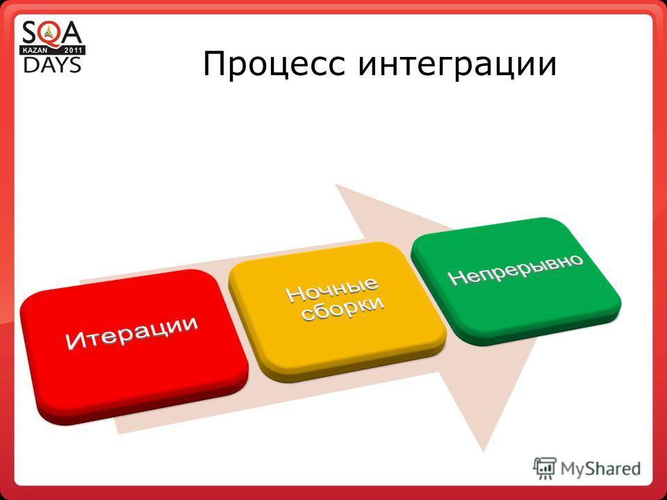 Процесс интеграции