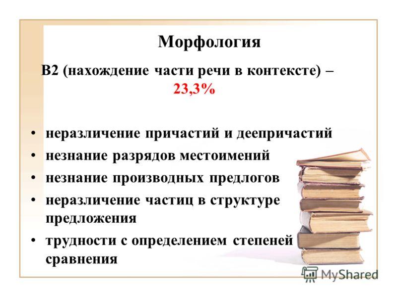 Морфология В2 (нахождение части речи в контексте) – 23,3% неразличение причастий и деепричастий незнание разрядов местоимений незнание производных предлогов неразличение частиц в структуре предложения трудности с определением степеней сравнения