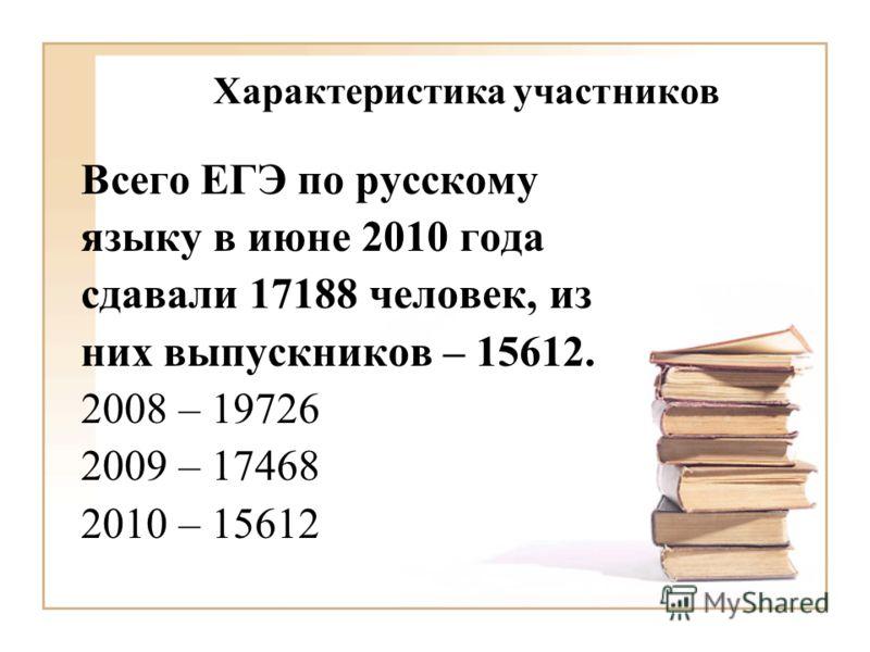 Характеристика участников Всего ЕГЭ по русскому языку в июне 2010 года сдавали 17188 человек, из них выпускников – 15612. 2008 – 19726 2009 – 17468 2010 – 15612
