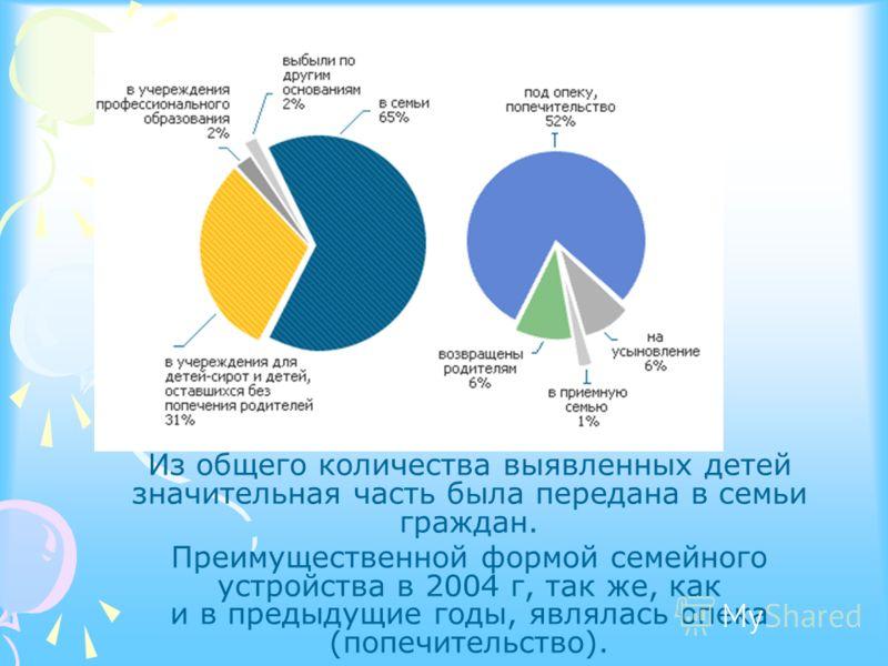 Из общего количества выявленных детей значительная часть была передана в семьи граждан. Преимущественной формой семейного устройства в 2004 г, так же, как и в предыдущие годы, являлась опека (попечительство).