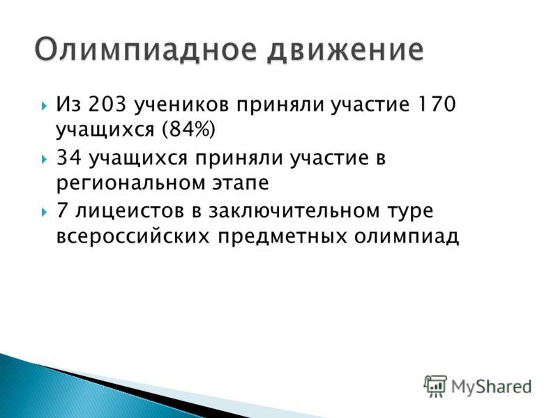 Из 203 учеников приняли участие 170 учащихся (84%) 34 учащихся приняли участие в региональном этапе 7 лицеистов в заключительном туре всероссийских предметных олимпиад