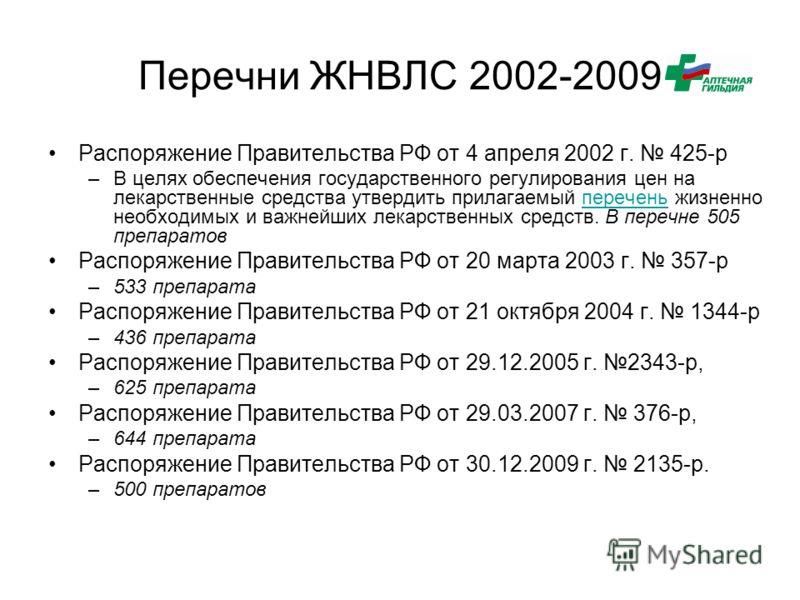 Перечни ЖНВЛС 2002-2009 Распоряжение Правительства РФ от 4 апреля 2002 г. 425-р –В целях обеспечения государственного регулирования цен на лекарственные средства утвердить прилагаемый перечень жизненно необходимых и важнейших лекарственных средств. В