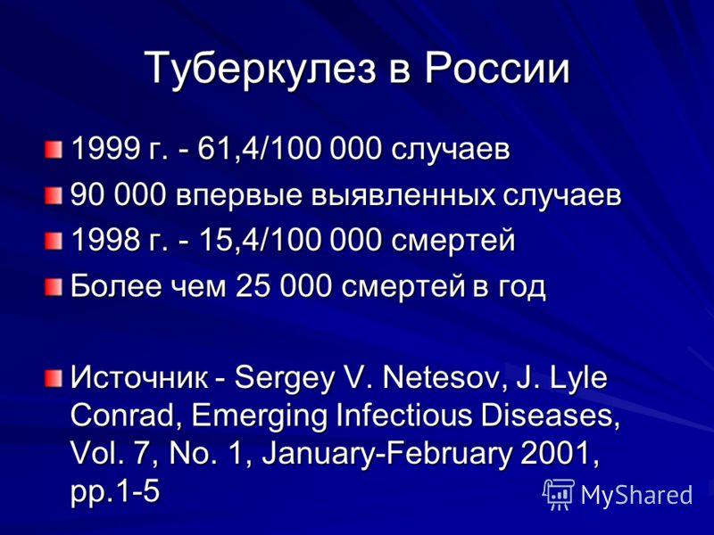 Туберкулез в России 1999 г. - 61,4/100 000 случаев 90 000 впервые выявленных случаев 1998 г. - 15,4/100 000 смертей Более чем 25 000 смертей в год Источник - Sergey V. Netesov, J. Lyle Conrad, Emerging Infectious Diseases, Vol. 7, No. 1, January-Febr