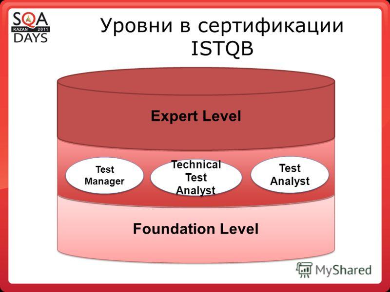 Уровни в сертификации ISTQB Foundation Level Expert Level Test Manager Test Analyst Technical Test Analyst
