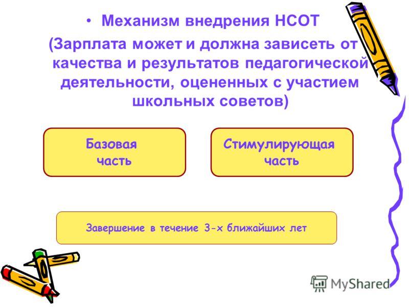 Механизм внедрения НСОТ (Зарплата может и должна зависеть от качества и результатов педагогической деятельности, оцененных с участием школьных советов) Базовая часть Стимулирующая часть Завершение в течение 3-х ближайших лет