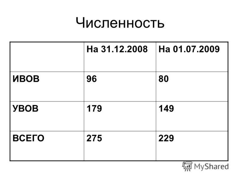 Численность На 31.12.2008На 01.07.2009 ИВОВ9680 УВОВ179149 ВСЕГО275229