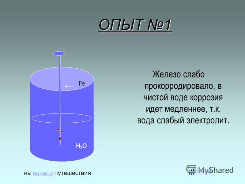 ОПЫТ 1 Железо слабо прокорродировало, в чистой воде коррозия идет медленнее, т.к. вода слабый электролит. H2OH2O Fe на начало путешествияначало дальше