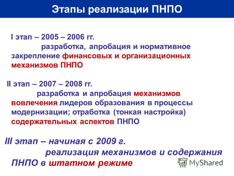 Этапы реализации ПНПО I этап – 2005 – 2006 гг. разработка, апробация и нормативное закрепление финансовых и организационных механизмов ПНПО II этап – 2007 – 2008 гг. разработка и апробация механизмов вовлечения лидеров образования в процессы модерниз