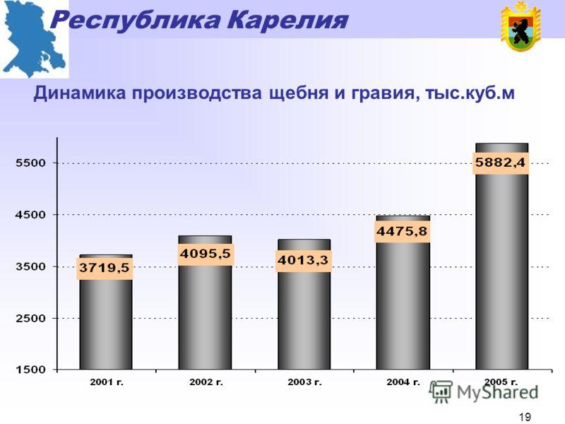 Республика Карелия 18 Горнопромышленный комплекс