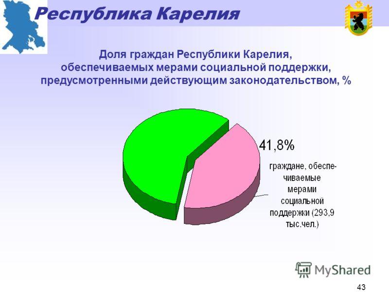 Республика Карелия 42 Эндовидеохирургическая операция Магнитно-резонансный томограф (МРТ)