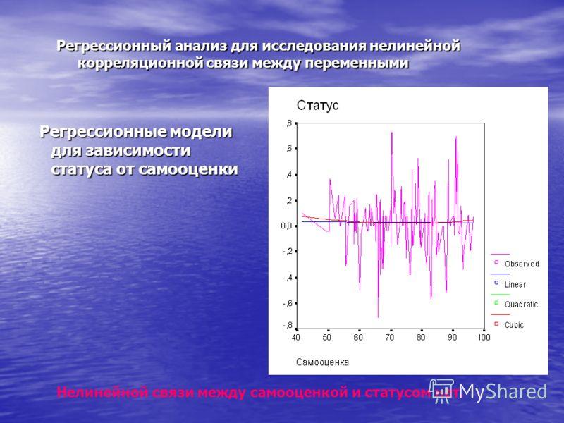 Корреляционный анализ Коэффициент корреляции Пирсона для оценки линейной корреляционной связи между самооценкой и статусом СамооценкаСтатус Коэффициент корреляции Пирсона 1-,011 Знач. (2-сторонняя).,904 N 120 СамооценкаКоэффициент корреляции Пирсона