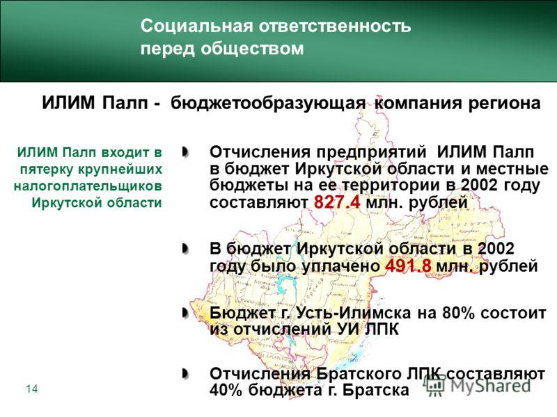 14 Социальная ответственность перед обществом Отчисления предприятий ИЛИМ Палп в бюджет Иркутской области и местные бюджеты на ее территории в 2002 году составляют 827.4 млн. рублей В бюджет Иркутской области в 2002 году было уплачено 491.8 млн. рубл