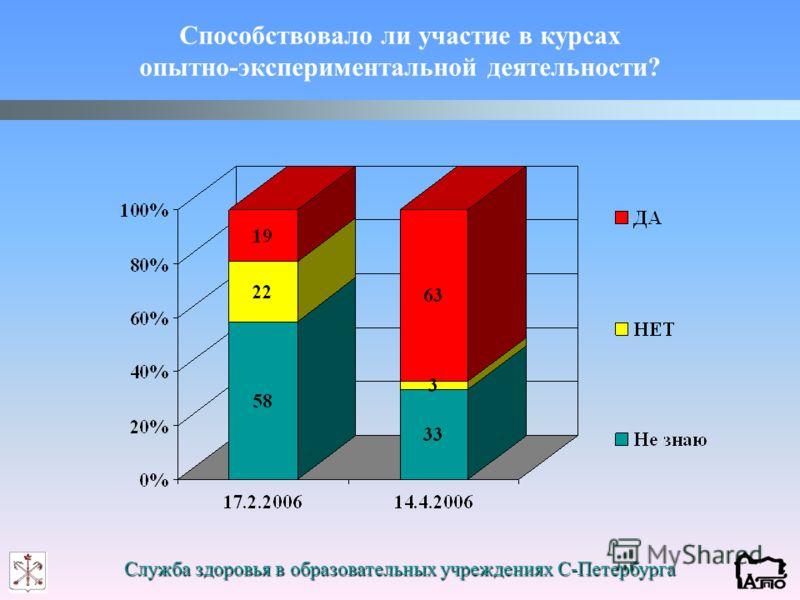 Служба здоровья в образовательных учреждениях С-Петербурга Способствовало ли участие в курсах опытно-экспериментальной деятельности?